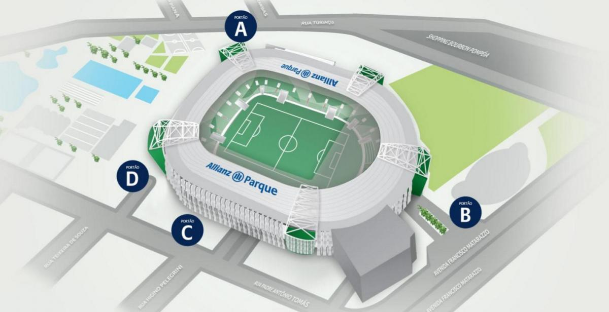 Carte Allianz Parque