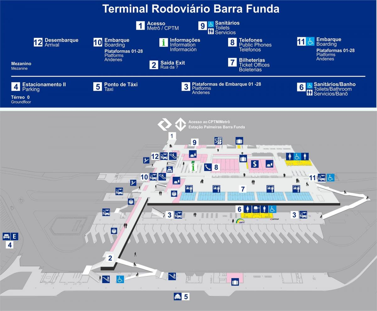 Carte terminal de bus Barra Funda
